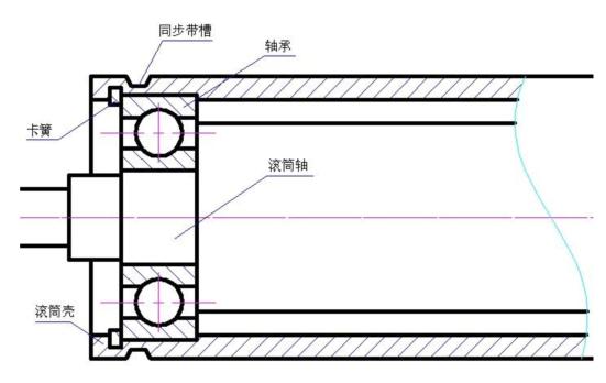 非标项目组织结构图